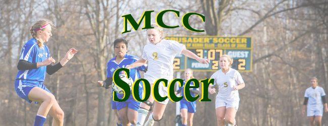 Muskegon Catholic blanks Grand River Prep in girls soccer, 6-0